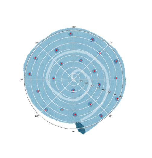 [python]OpenCVで画像から半径,角度を取得