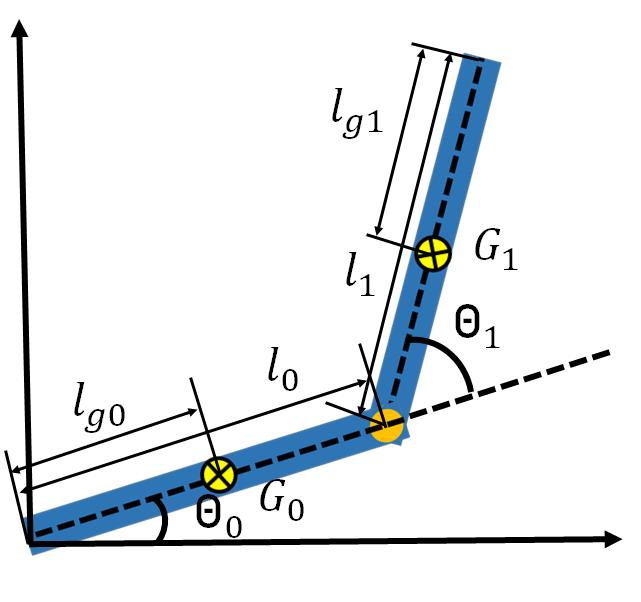 [Python]ロボットアーム(2リンクマニピュレータ)の運動方程式とシミュレーション